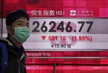 Corona Virus infects global markets